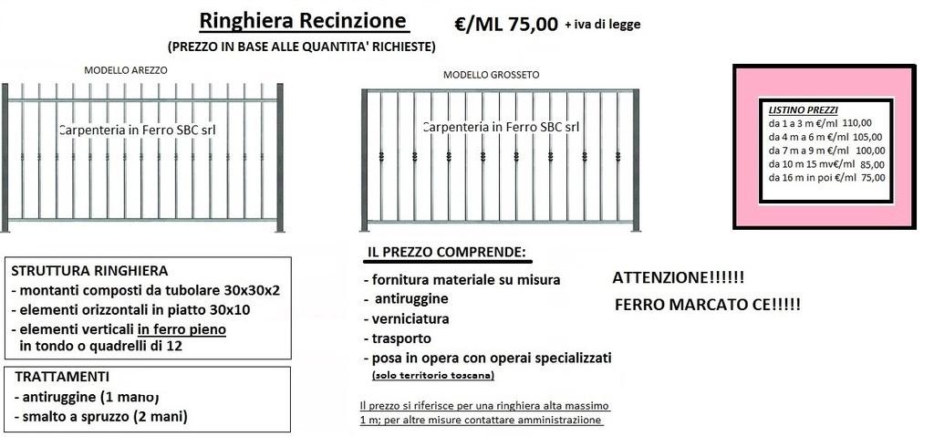 RINGHIERE. Prezzi On Line, Ringhiere, Recinzioni, Parapetti per ...